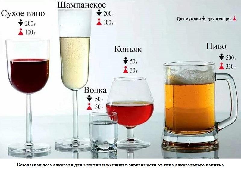 Сколько можно выпить алкоголя безопасно для здоровья.jpg